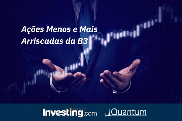 Ações mais Arriscadas n B3 -Análise com dados Quantum Investing.com